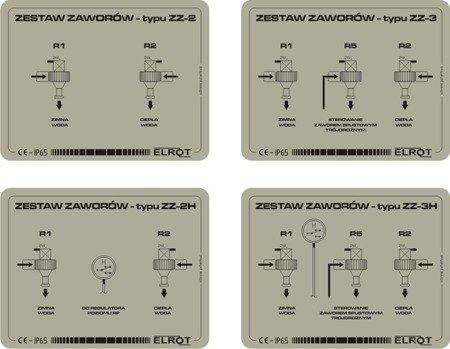 Zestaw automatyki do mycia instalacji udojowej Sach-SM1